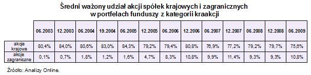 polskie_fundusze_nietakie1