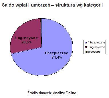 saldowplatumorzen2403
