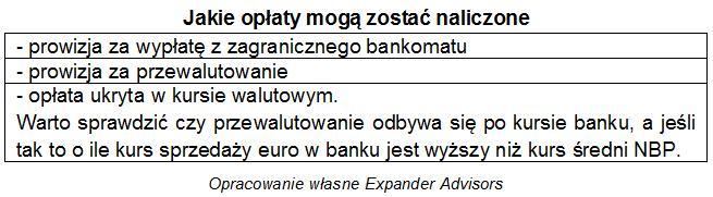 wyplata_pieniedzy_za_granica1