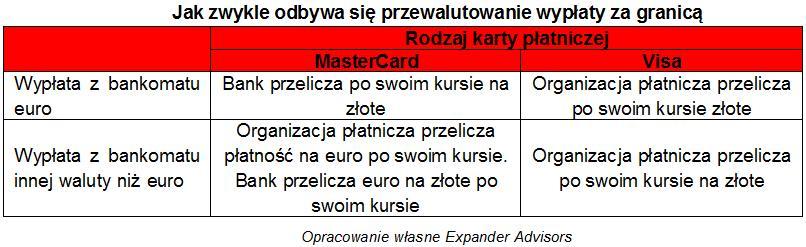 wyplata_pieniedzy_za_granica2