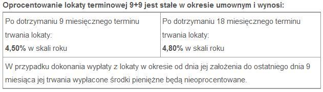 lokata9-9