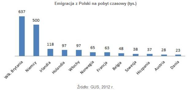 emigranci_a_kredyt