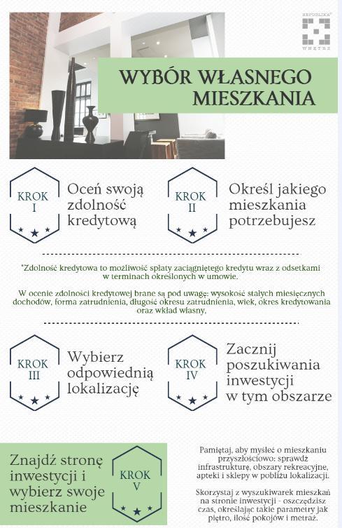 wroclaw-mieszkania-deweloper